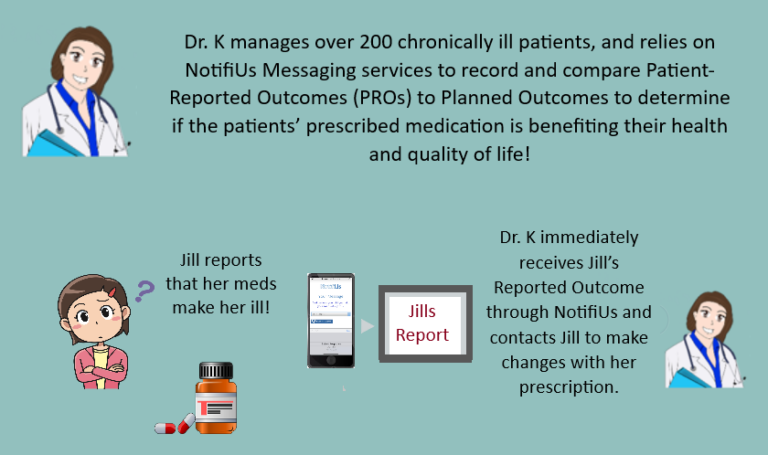Messaging Services for Patient Reported Outcomes